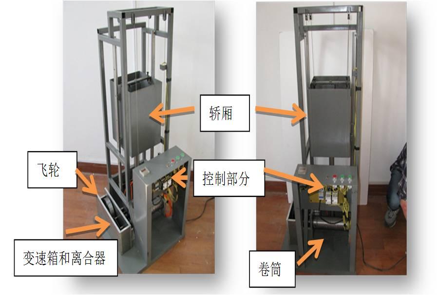 液压电梯能量回收系统